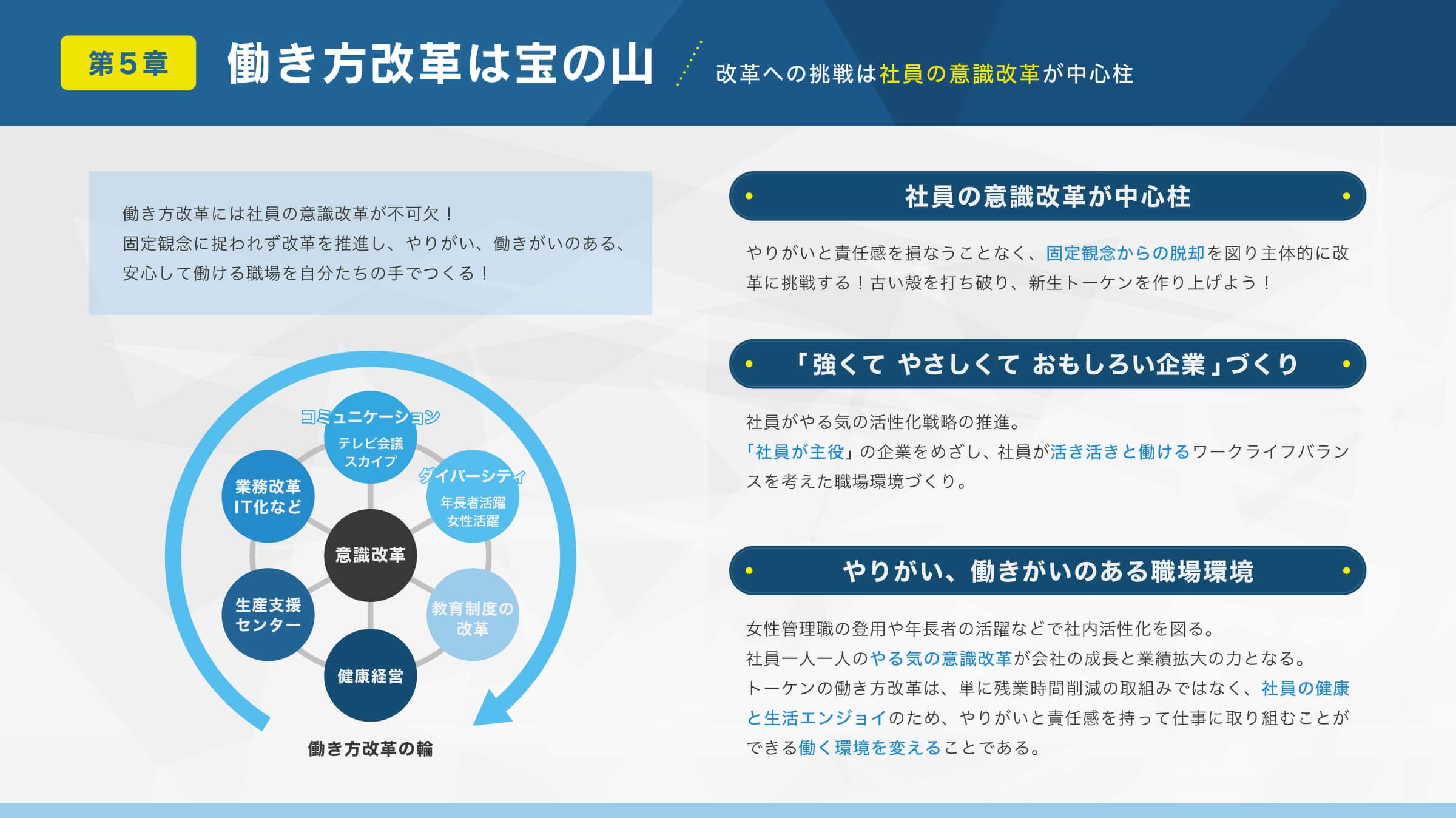 未来への胎動 5