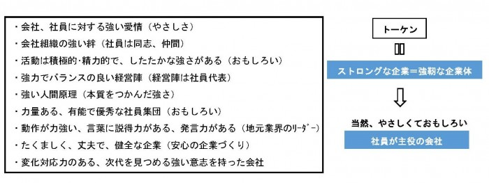 2017.11ストロングな企業へ_ページ_3
