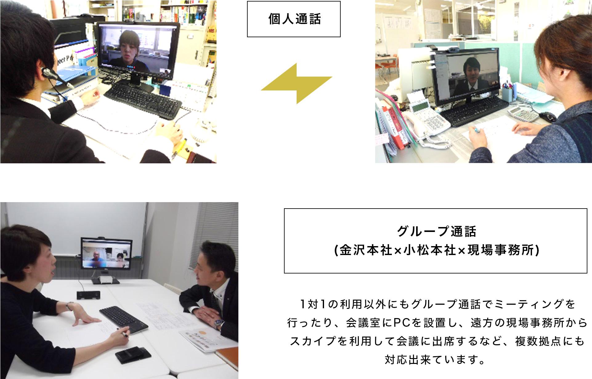 Skype IP電話の活用