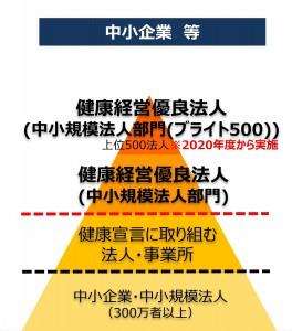 ブライト500 - コピー