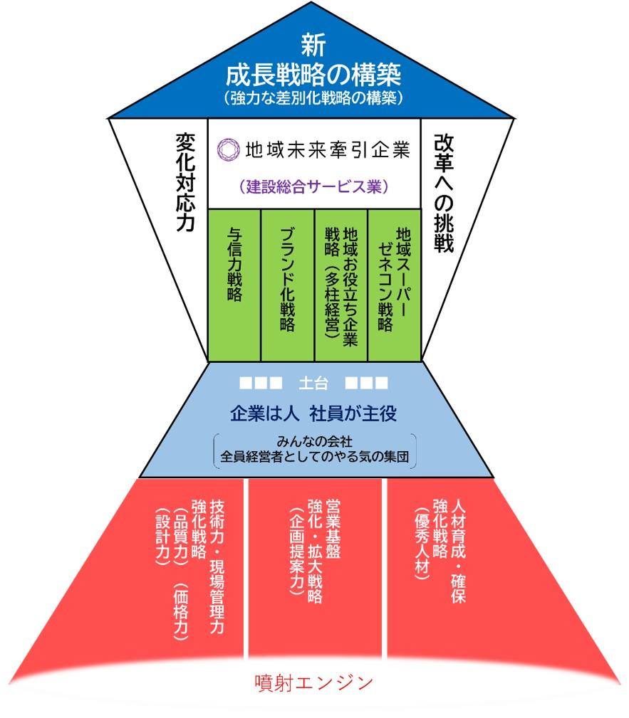 20210413_会長室だより(挿入図)